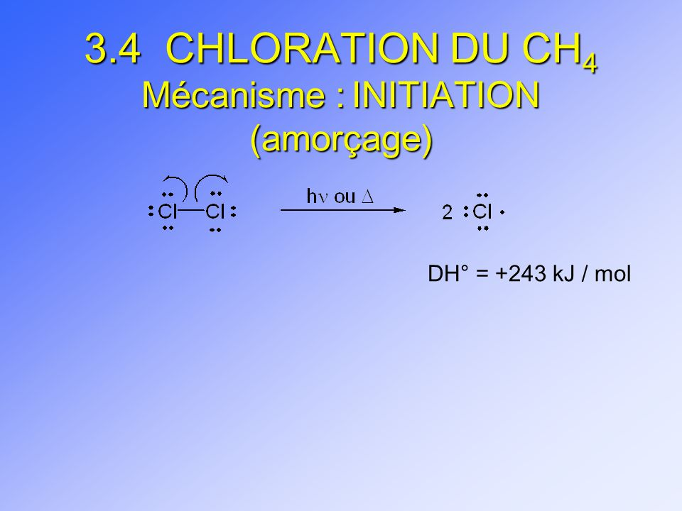 3.4 CHLORATION DU CH4 Mécanisme : INITIATION (amorçage)
