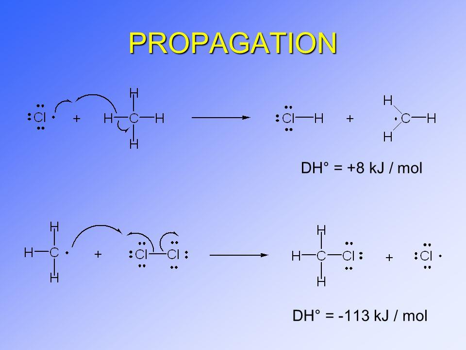 PROPAGATION DH° = +8 kJ / mol DH° = -113 kJ / mol