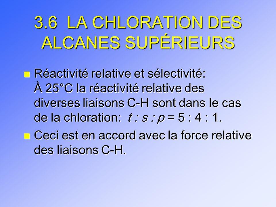 3.6 LA CHLORATION DES ALCANES SUPÉRIEURS