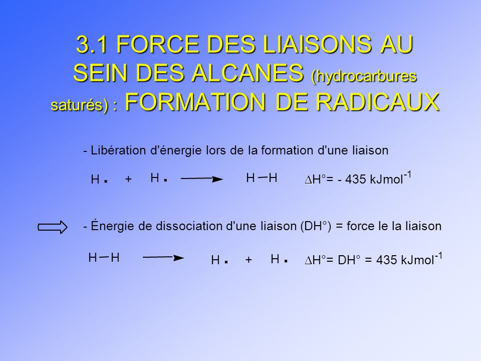 3.1 FORCE DES LIAISONS AU SEIN DES ALCANES (hydrocarbures saturés) : FORMATION DE RADICAUX