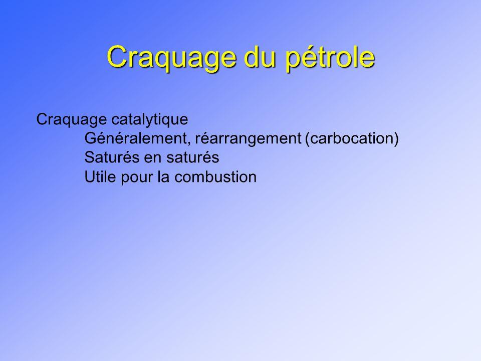 Craquage du pétrole Craquage catalytique