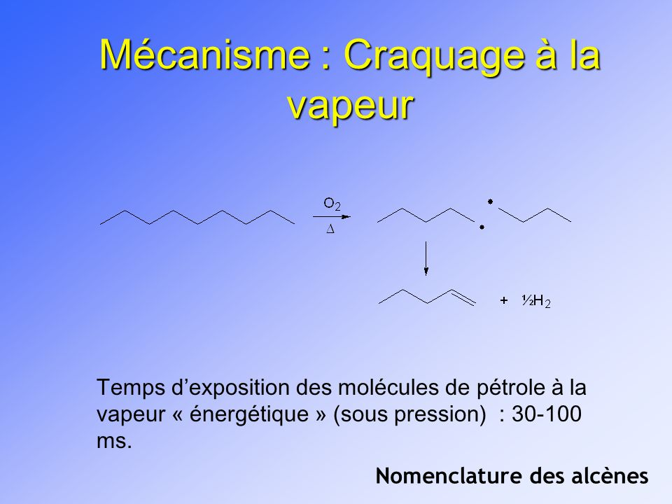Mécanisme : Craquage à la vapeur