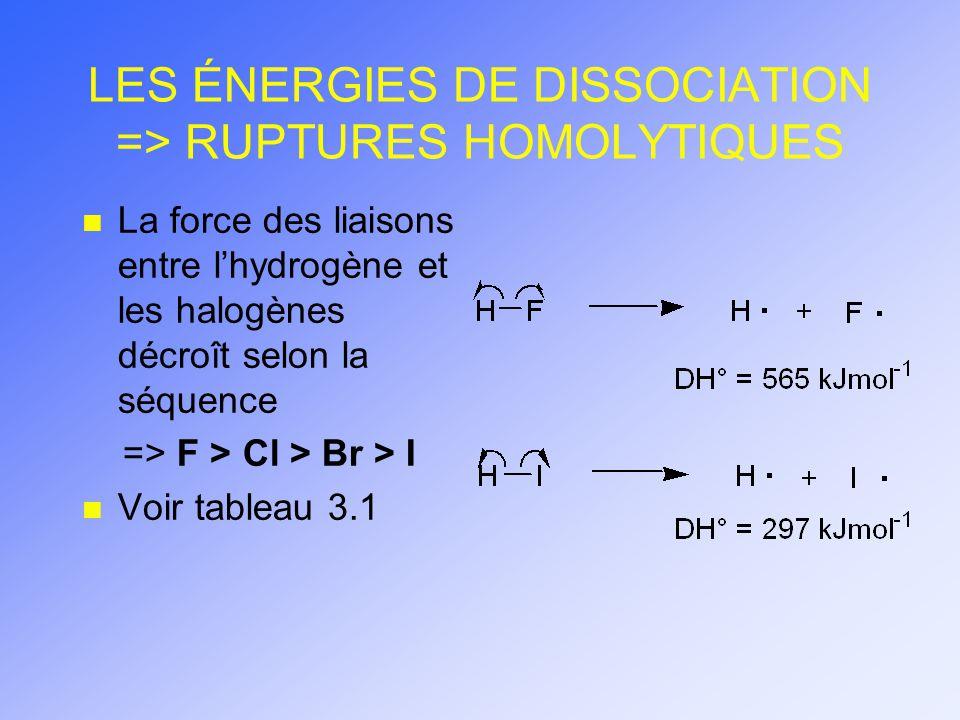 LES ÉNERGIES DE DISSOCIATION => RUPTURES HOMOLYTIQUES