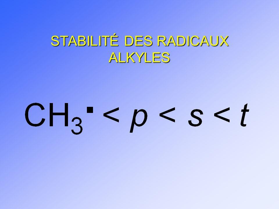 STABILITÉ DES RADICAUX ALKYLES