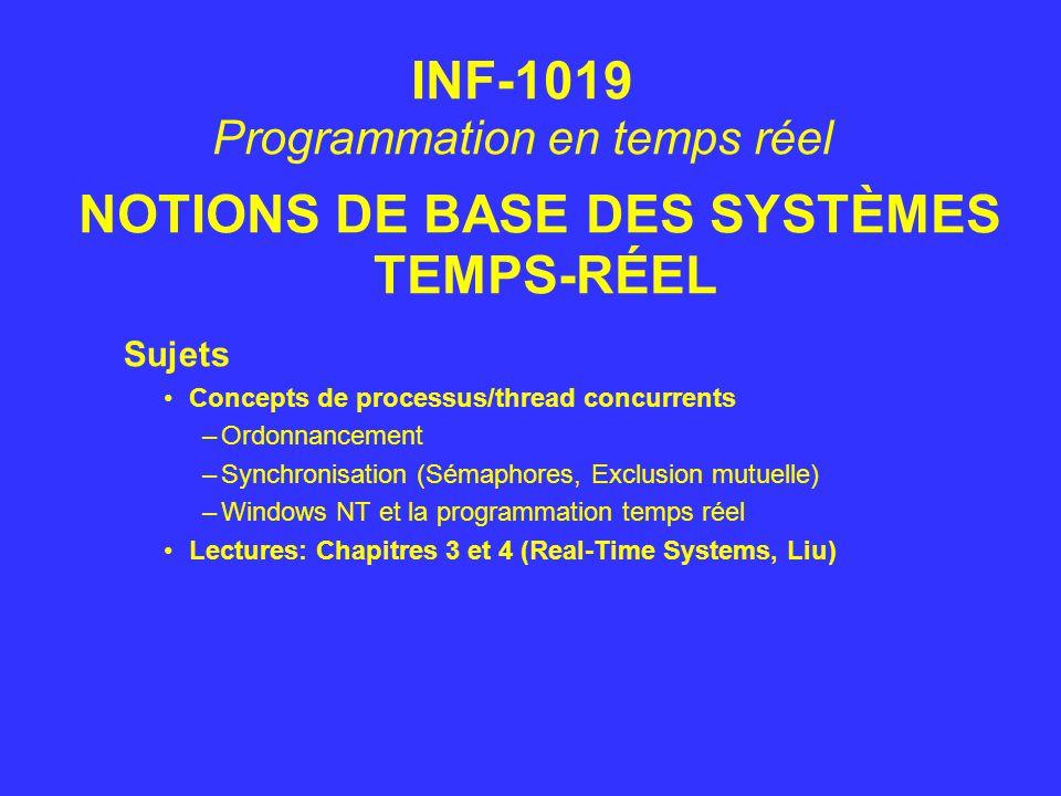 NOTIONS DE BASE DES SYSTÈMES TEMPS-RÉEL