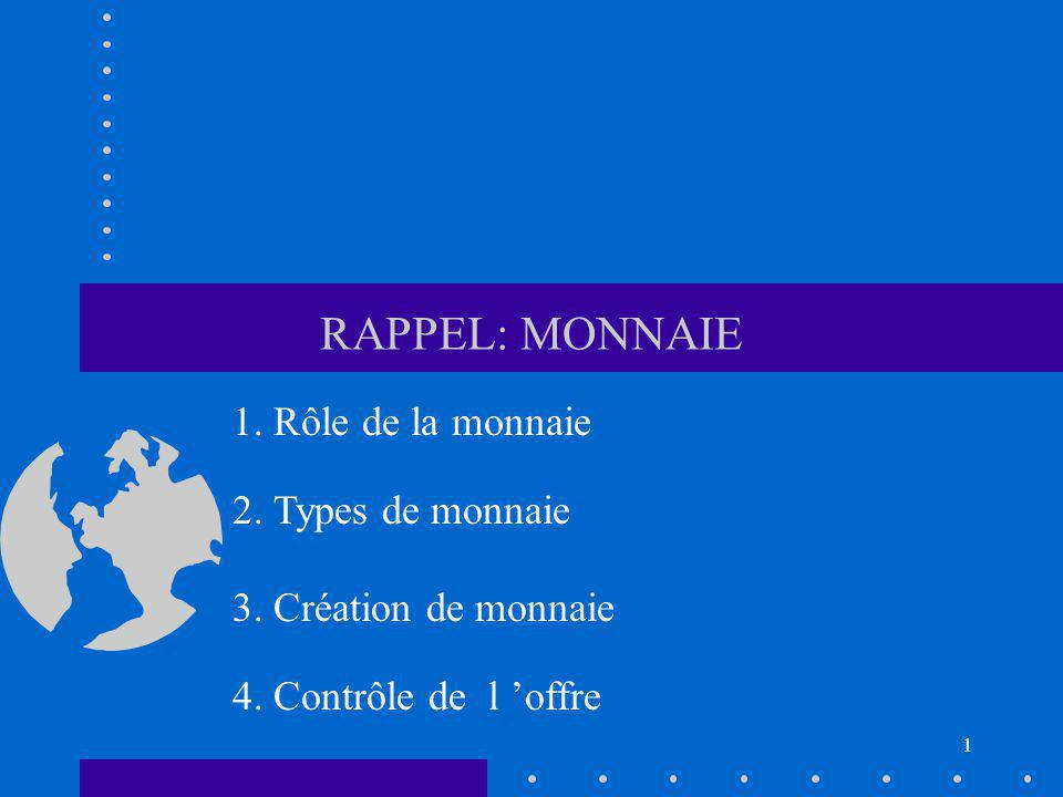 RAPPEL: MONNAIE 1. Rôle de la monnaie 2. Types de monnaie