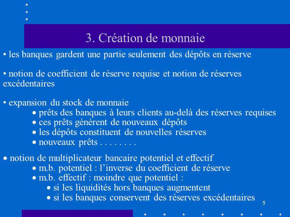 3. Création de monnaie les banques gardent une partie seulement des dépôts en réserve.