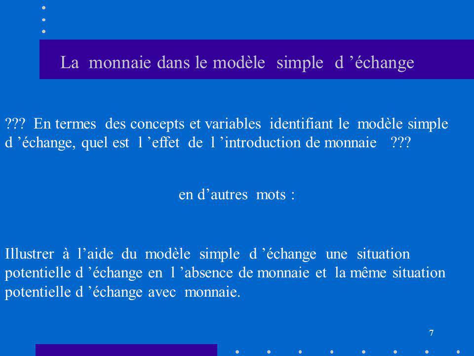 La monnaie dans le modèle simple d 'échange
