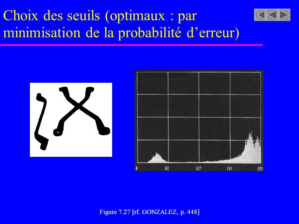 Choix des seuils (optimaux : par minimisation de la probabilité d'erreur)
