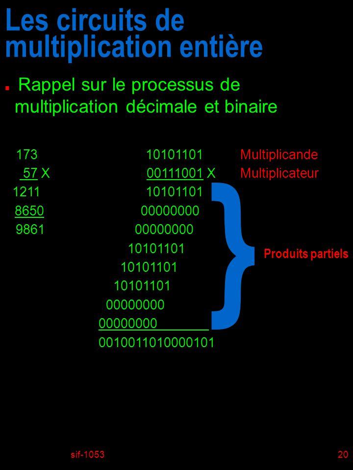} Les circuits de multiplication entière