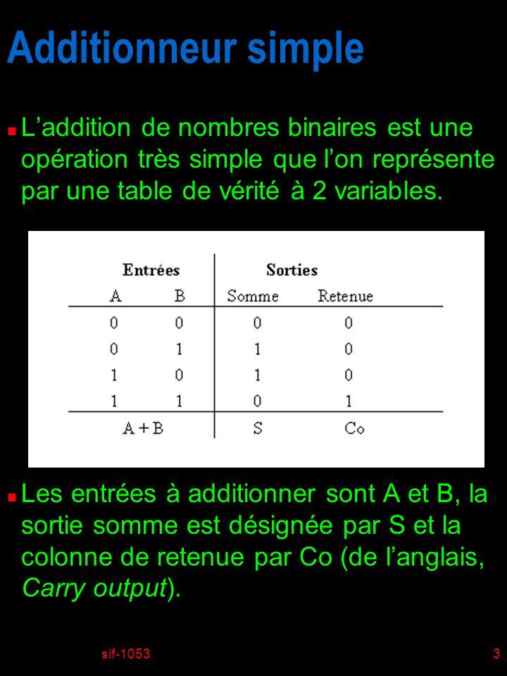 Additionneur simple L'addition de nombres binaires est une opération très simple que l'on représente par une table de vérité à 2 variables.