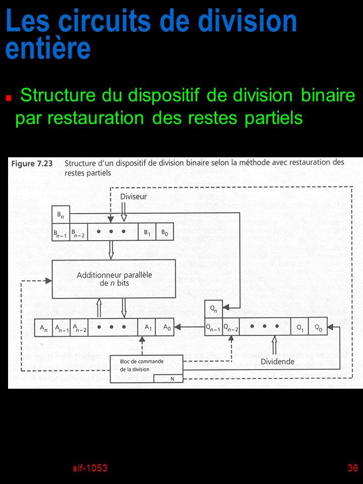 Les circuits de division entière