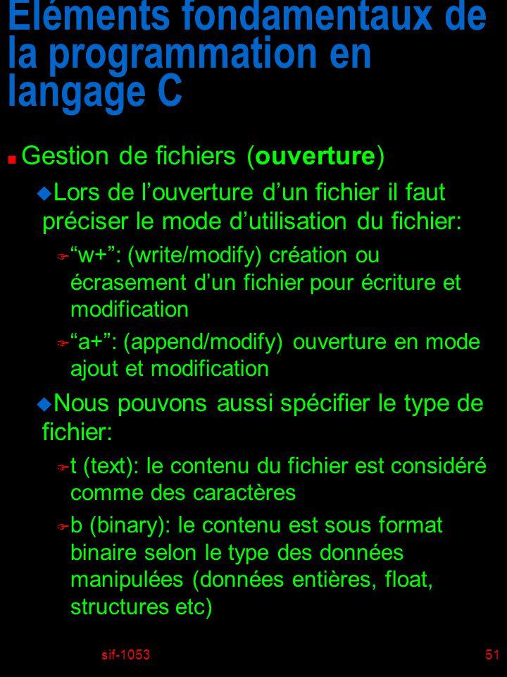 Éléments fondamentaux de la programmation en langage C