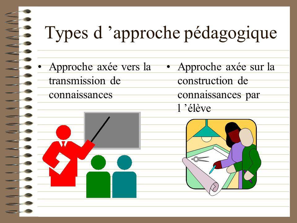 Types d 'approche pédagogique
