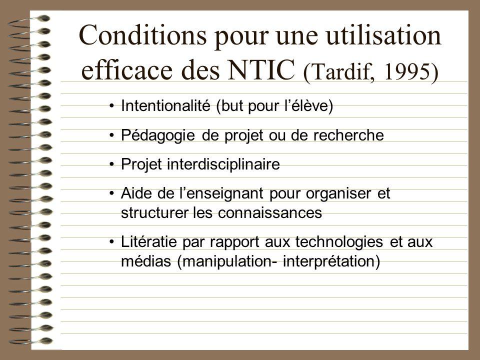 Conditions pour une utilisation efficace des NTIC (Tardif, 1995)
