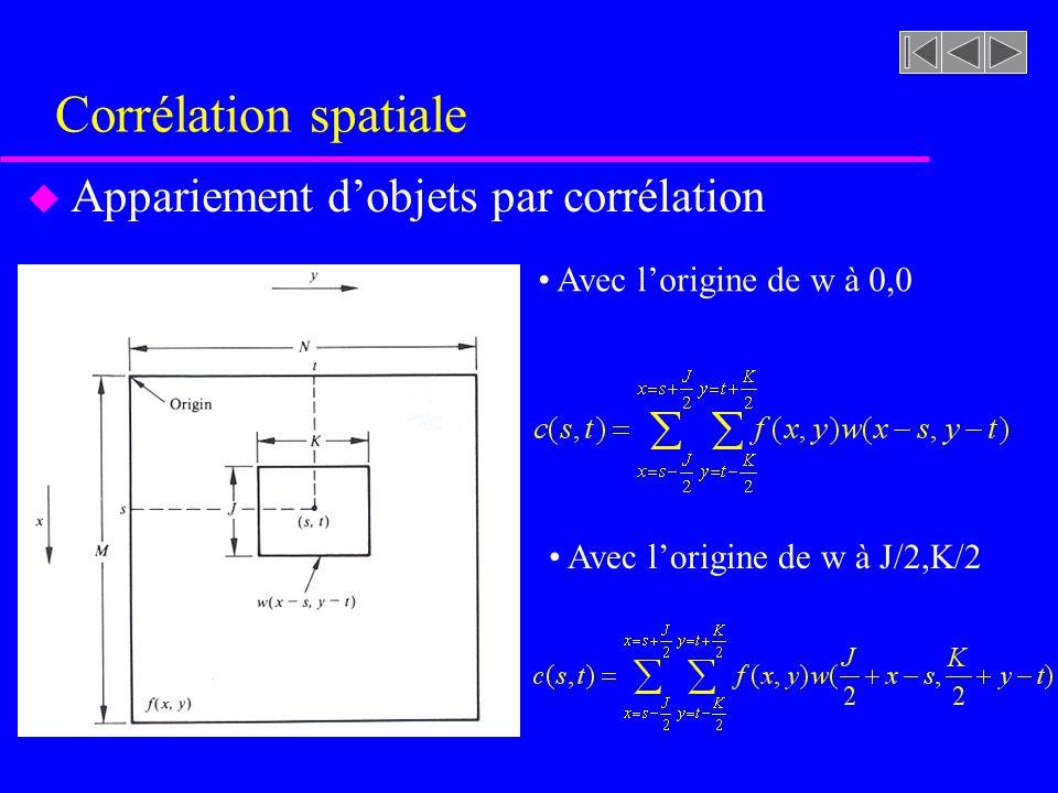 Corrélation spatiale Appariement d'objets par corrélation