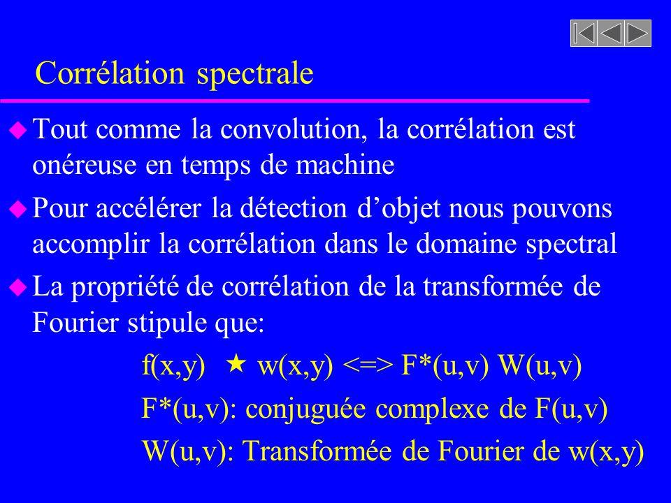 Corrélation spectrale