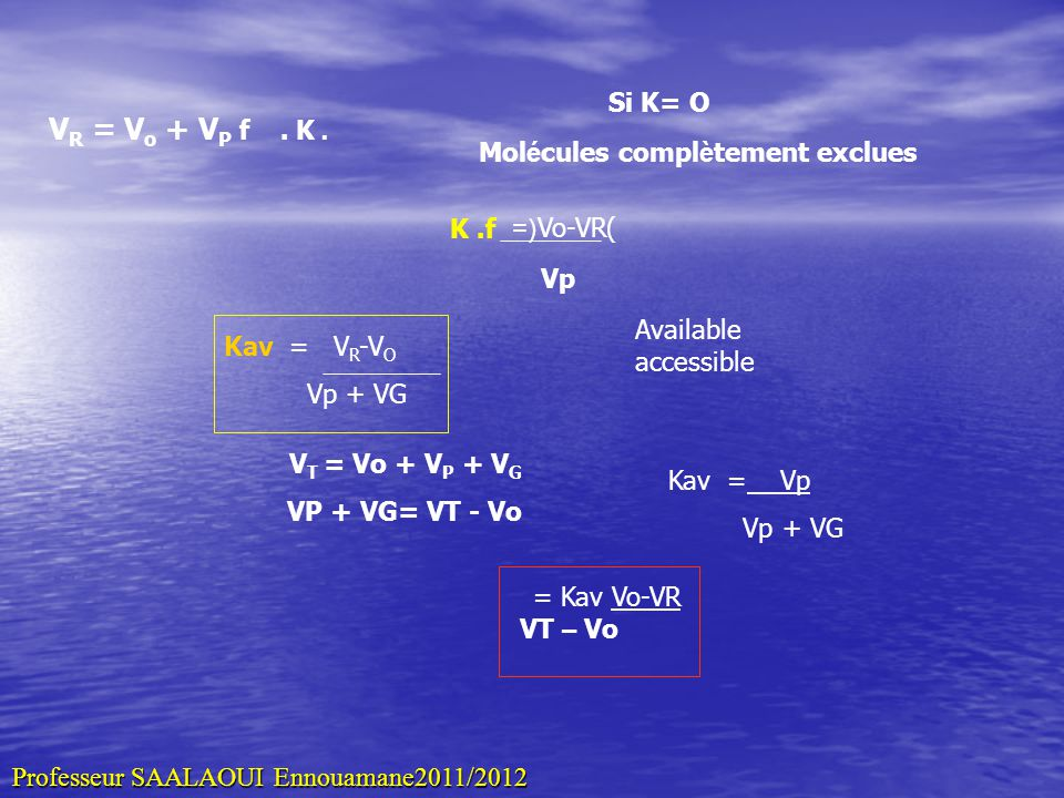 VR = Vo + VP f . K . Si K= O Molécules complètement exclues K .f
