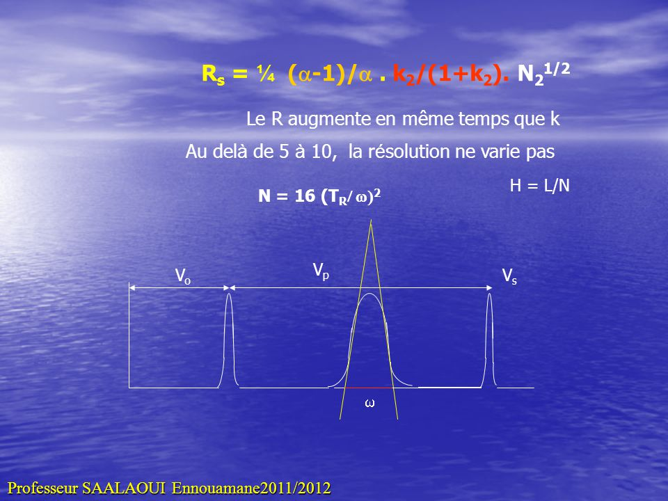 Rs = ¼ (a-1)/a . k2/(1+k2). N21/2 Le R augmente en même temps que k