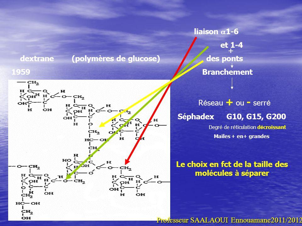 Le choix en fct de la taille des molécules à séparer