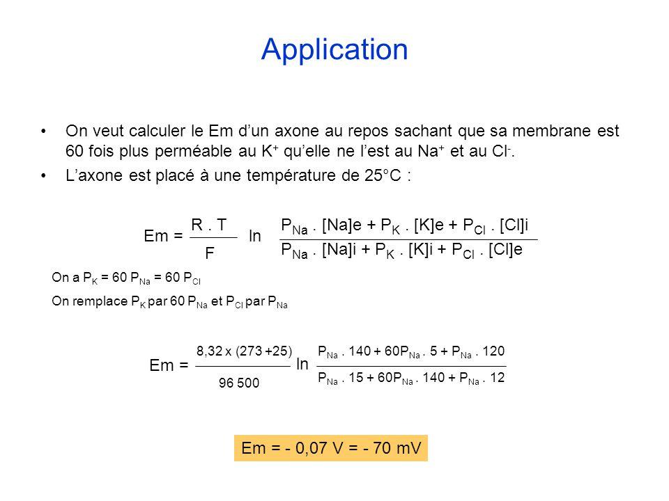 Application On veut calculer le Em d'un axone au repos sachant que sa membrane est 60 fois plus perméable au K+ qu'elle ne l'est au Na+ et au Cl-.