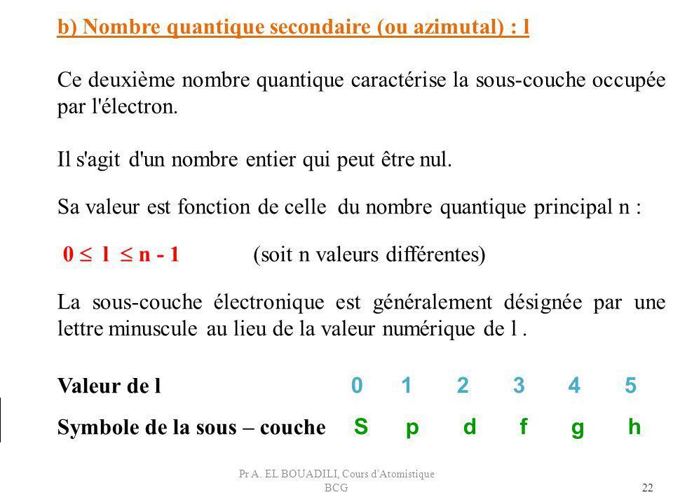 Pr A. EL BOUADILI, Cours d Atomistique BCG
