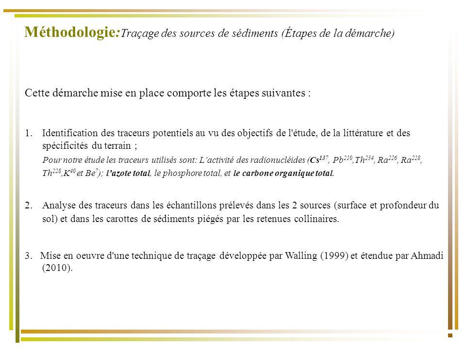 Méthodologie:Traçage des sources de sédiments (Étapes de la démarche)