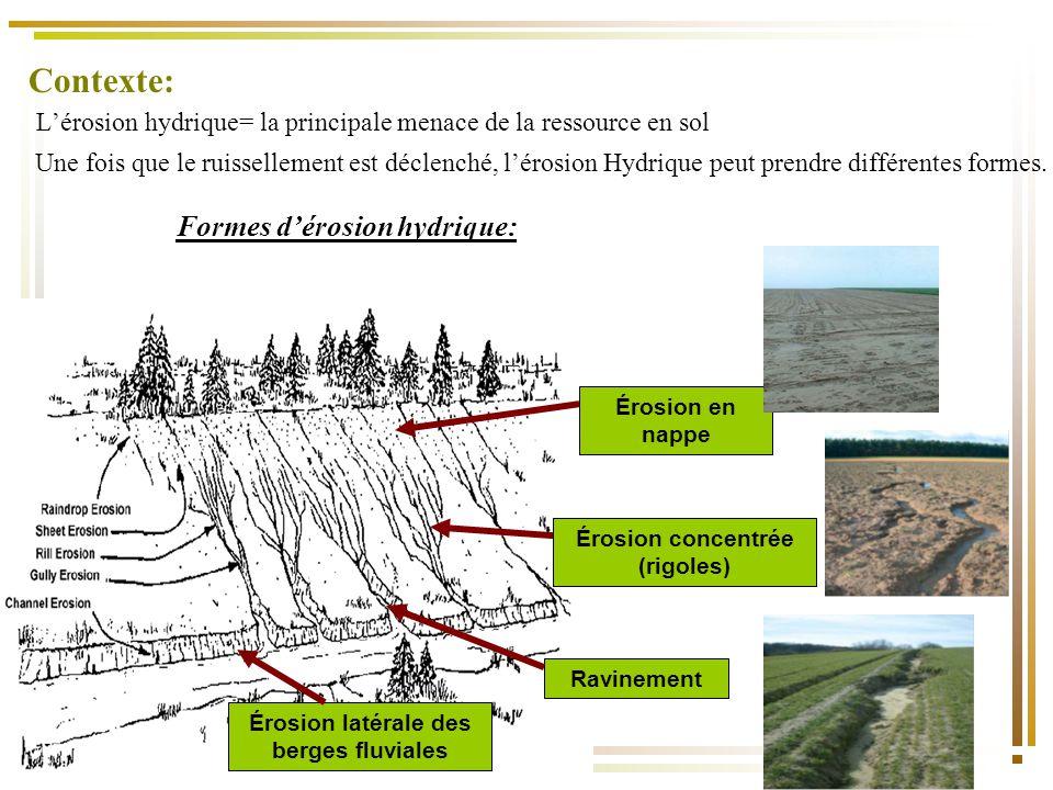 Formes d'érosion hydrique: