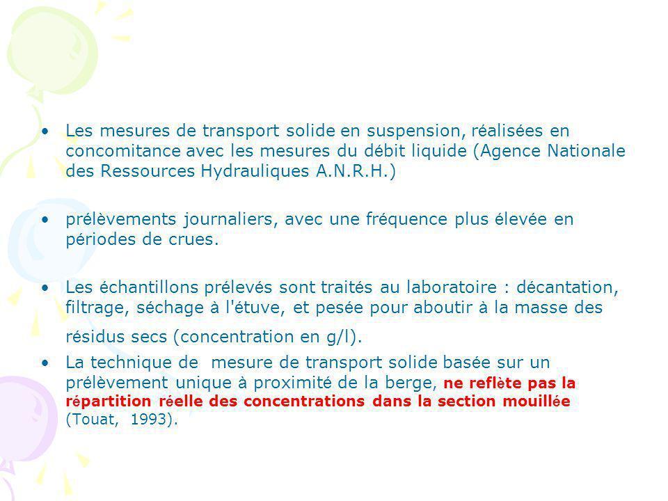 Les mesures de transport solide en suspension, réalisées en concomitance avec les mesures du débit liquide (Agence Nationale des Ressources Hydrauliques A.N.R.H.)