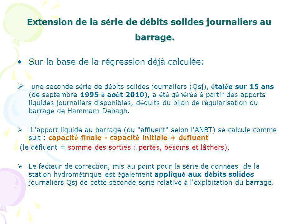 Extension de la série de débits solides journaliers au barrage.