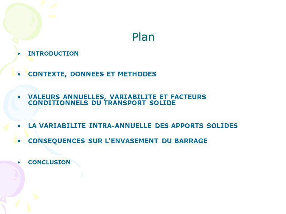 Plan CONTEXTE, DONNEES ET METHODES