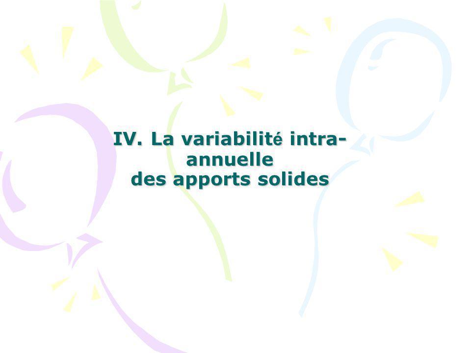 IV. La variabilité intra-annuelle des apports solides