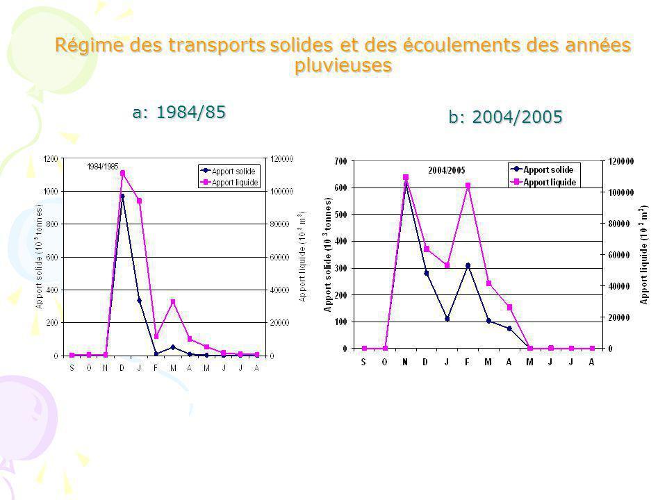 Régime des transports solides et des écoulements des années pluvieuses