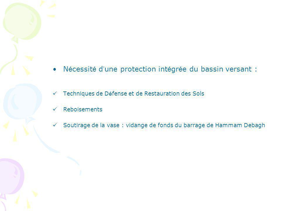 Nécessité d'une protection intégrée du bassin versant :