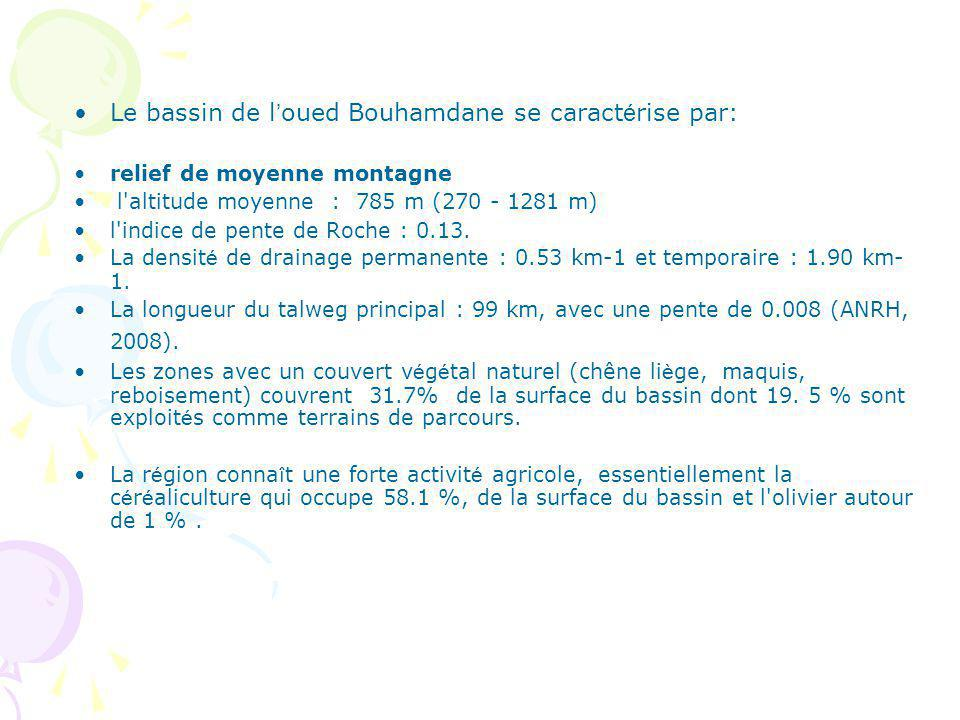Le bassin de l'oued Bouhamdane se caractérise par: