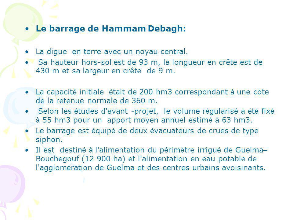 Le barrage de Hammam Debagh: