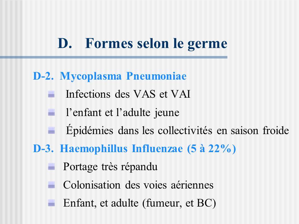 Formes selon le germe D-2. Mycoplasma Pneumoniae