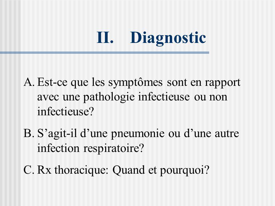 Diagnostic Est-ce que les symptômes sont en rapport avec une pathologie infectieuse ou non infectieuse