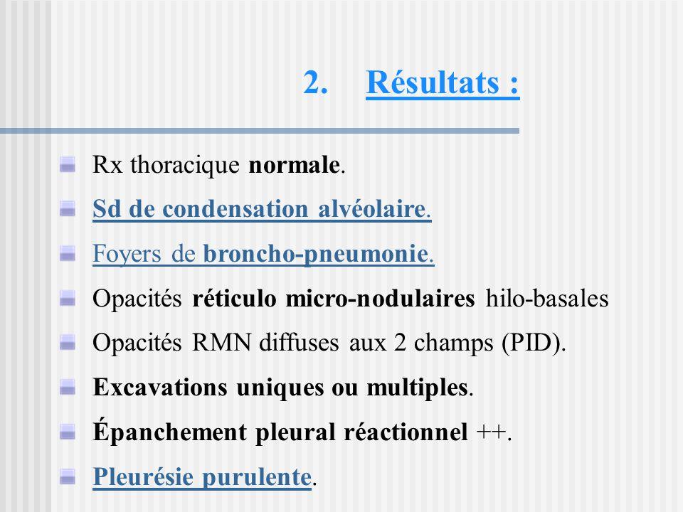 Résultats : Rx thoracique normale. Sd de condensation alvéolaire.