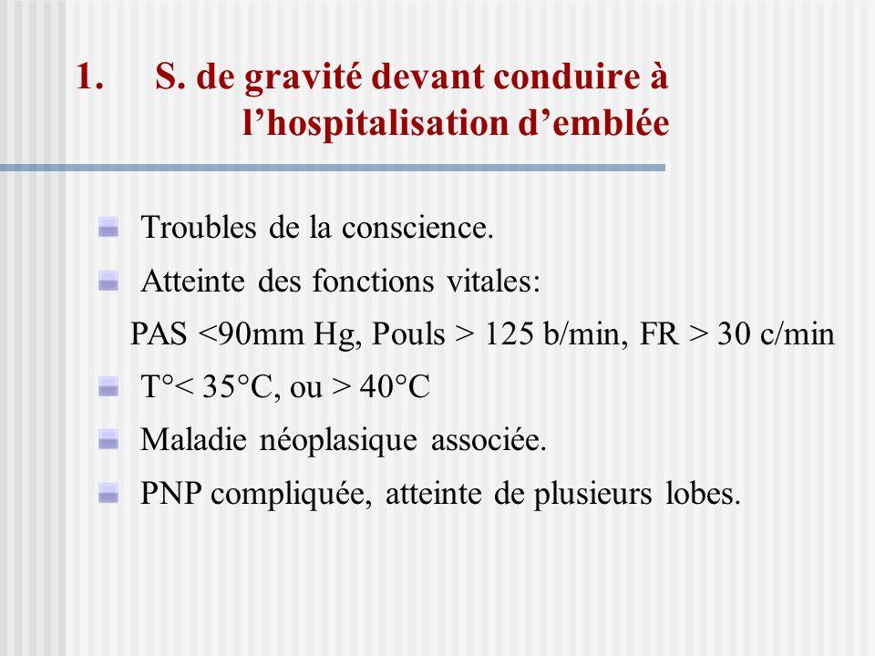 S. de gravité devant conduire à l'hospitalisation d'emblée