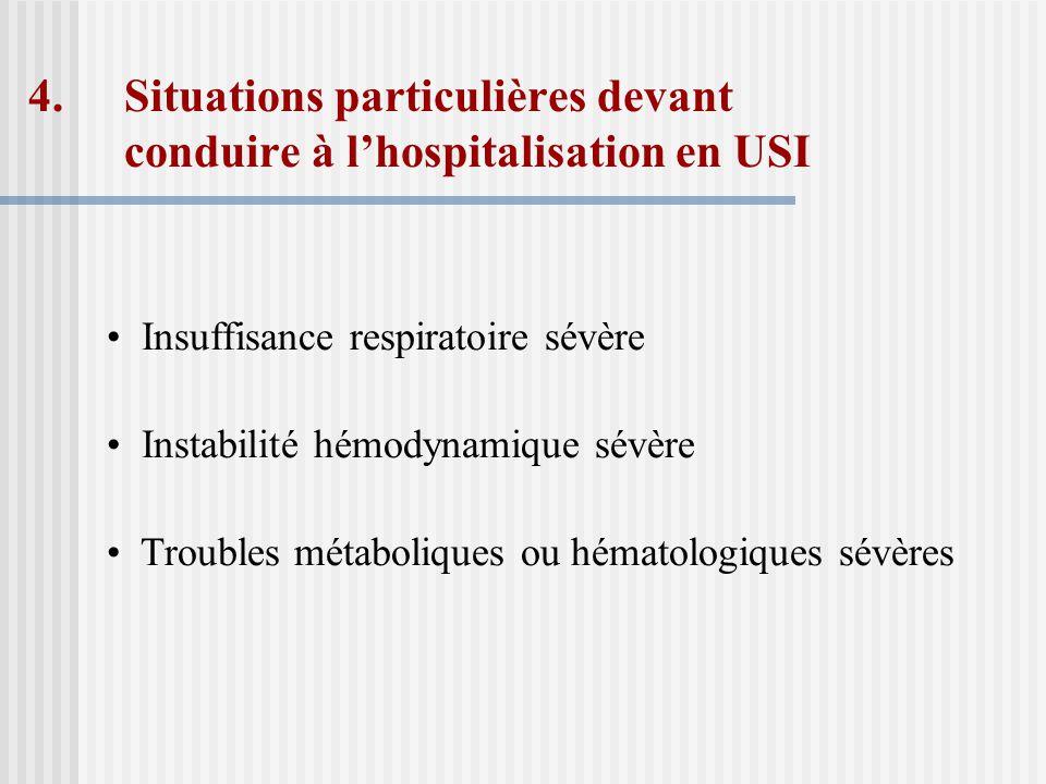 Situations particulières devant conduire à l'hospitalisation en USI