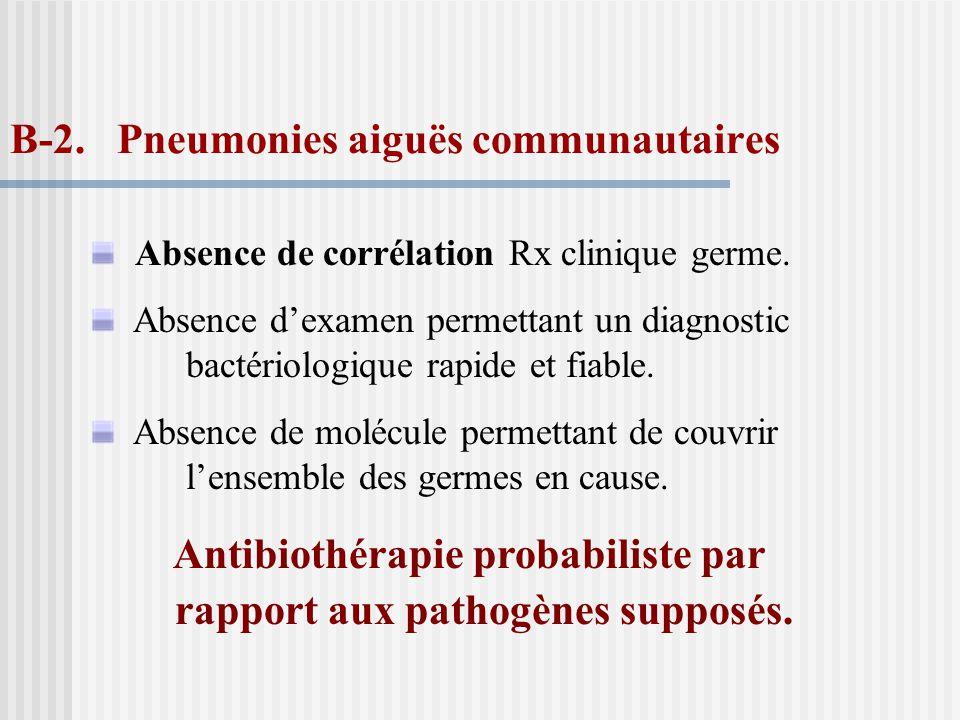 B-2. Pneumonies aiguës communautaires