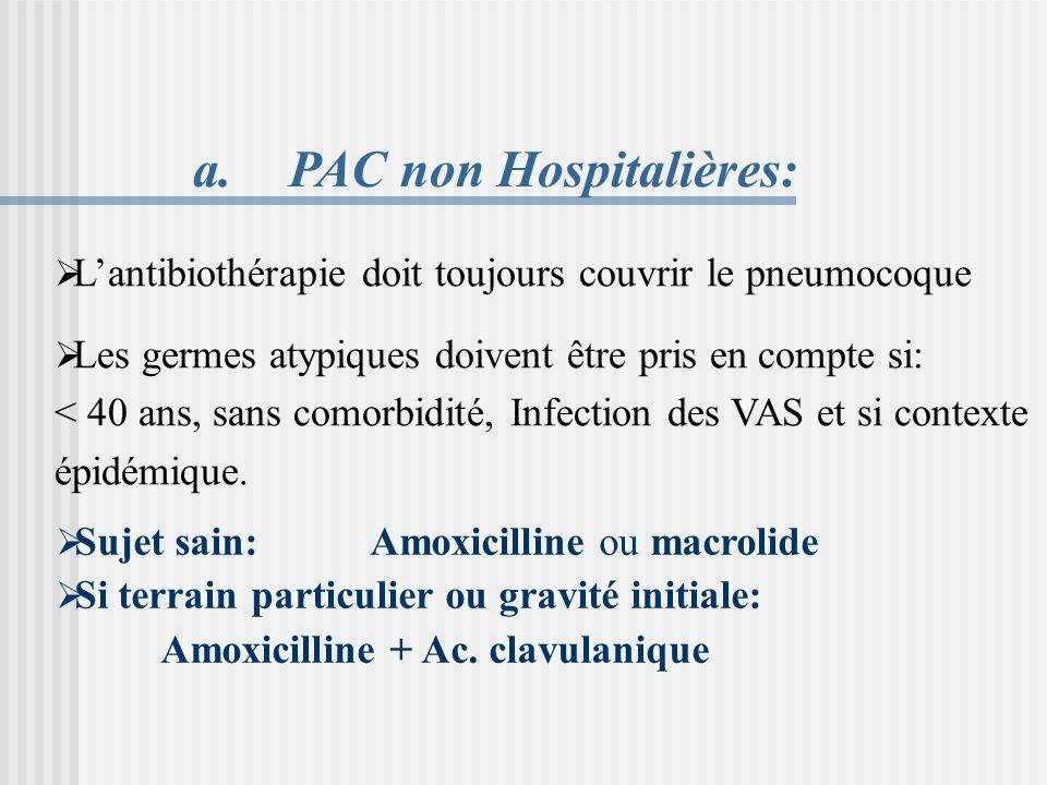 PAC non Hospitalières: