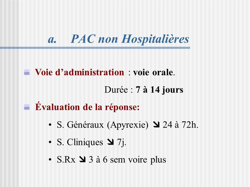 PAC non Hospitalières Voie d'administration : voie orale.