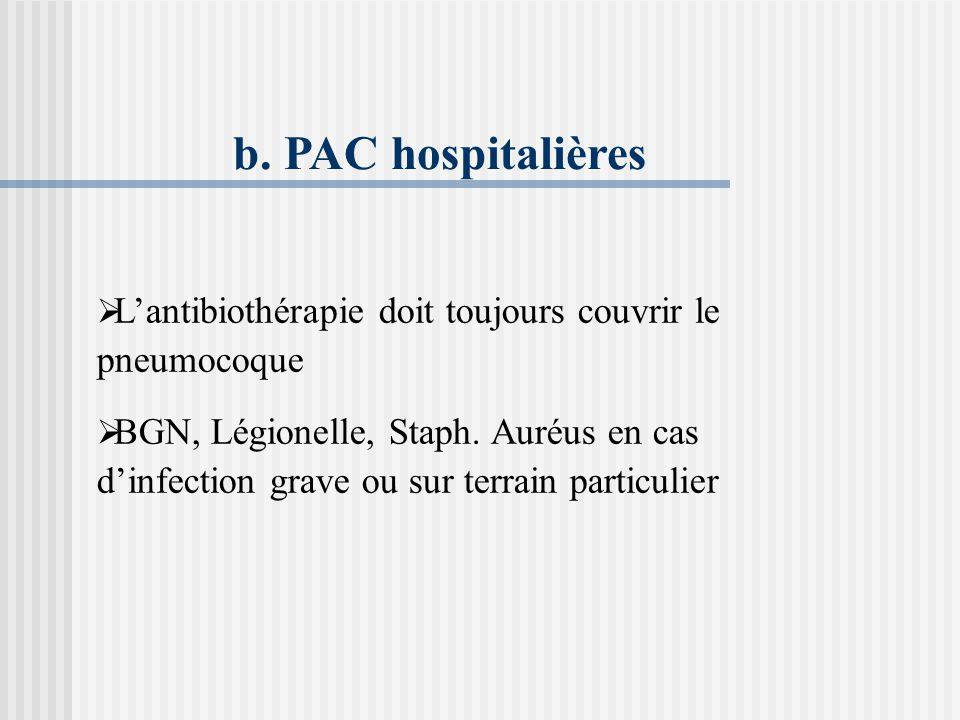 b. PAC hospitalières L'antibiothérapie doit toujours couvrir le pneumocoque.