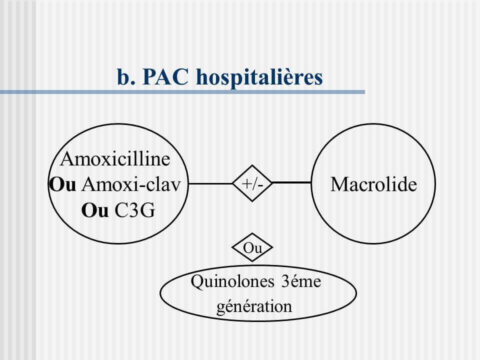 b. PAC hospitalières Amoxicilline Ou Amoxi-clav Ou C3G Macrolide +/-