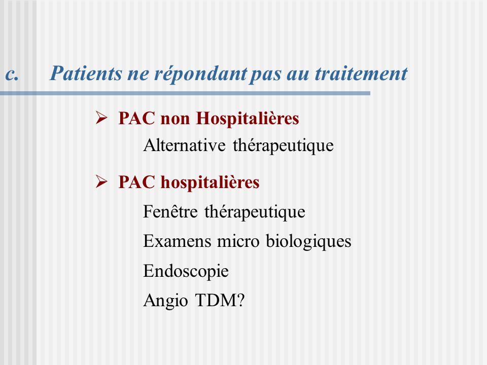 Patients ne répondant pas au traitement