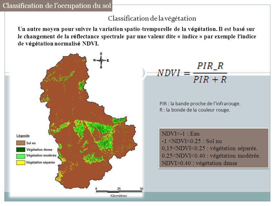 Classification de l'occupation du sol