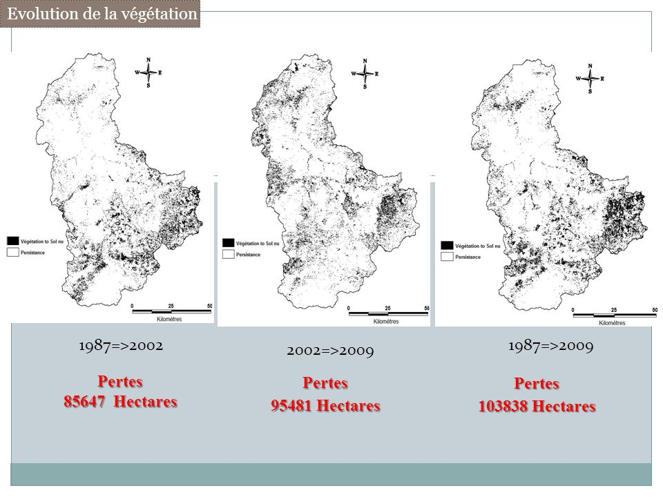 Evolution de la végétation