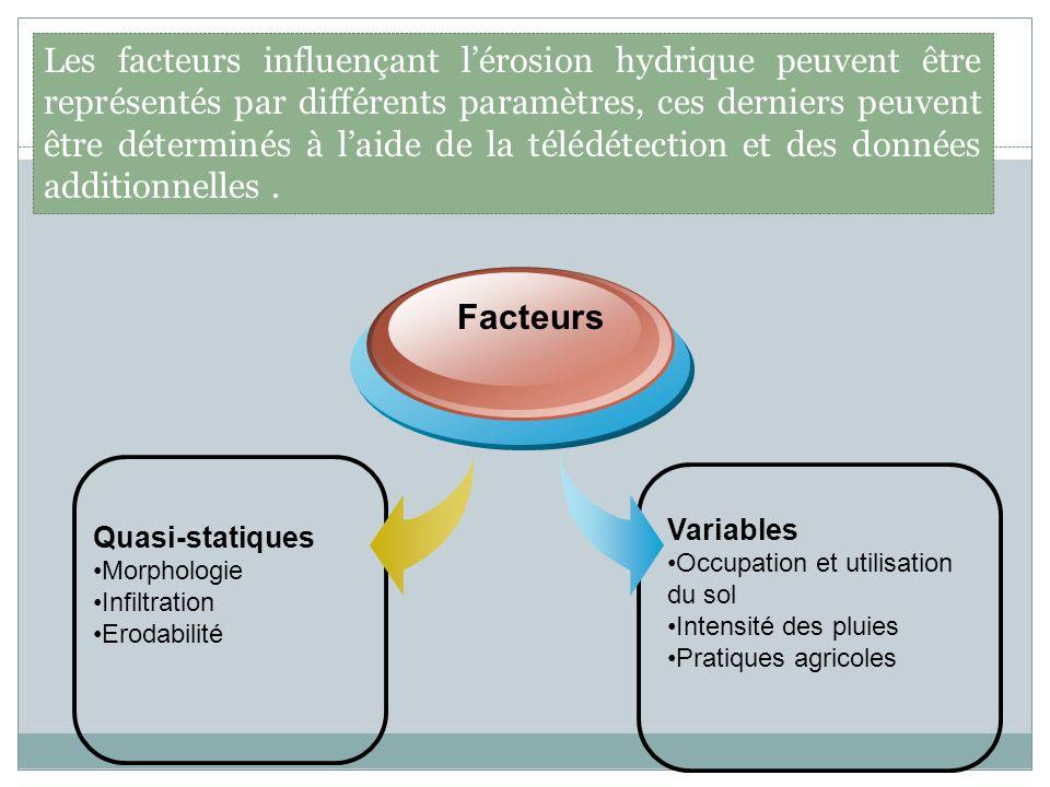 Les facteurs influençant l'érosion hydrique peuvent être représentés par différents paramètres, ces derniers peuvent être déterminés à l'aide de la télédétection et des données additionnelles .